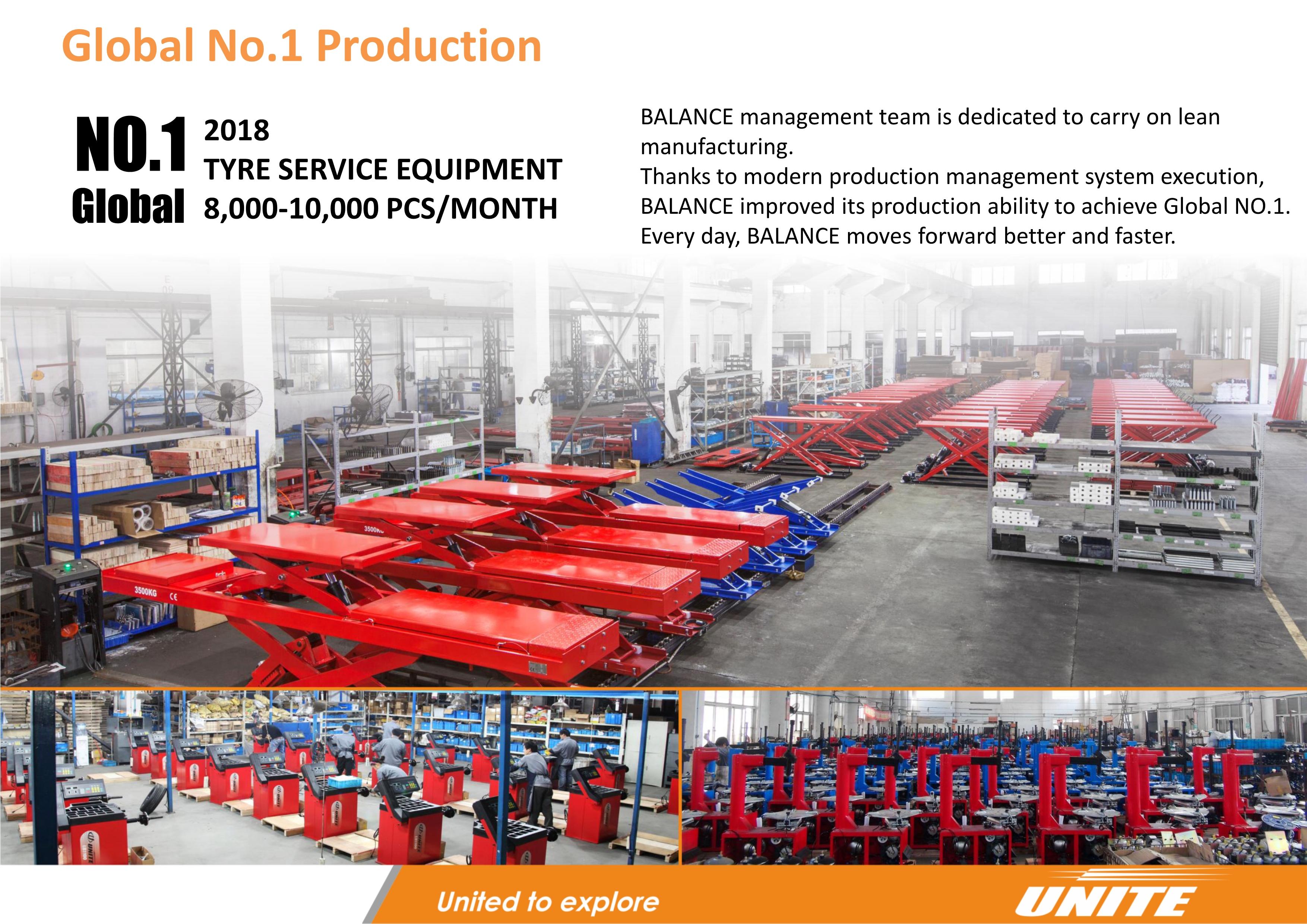 High-Quality Automotive Equipment